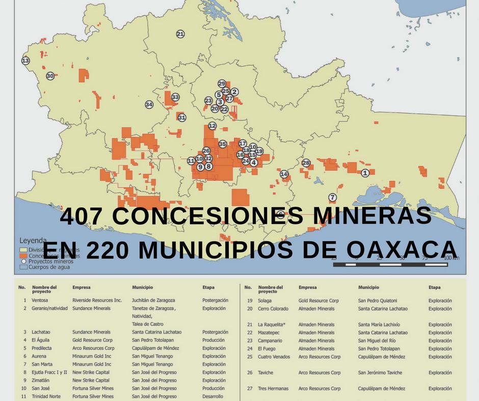 Mineria Minuta 2