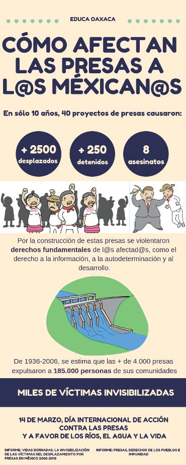 Como presas afectan a mexicanes relleno